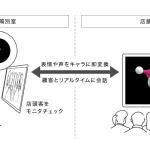 電通とエジェ社、VTuberサービス「Chara Talker」を共同開発
