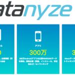 日本経済社とインターアローズ、 B2B企業向けデータ・インテリジェンス・ソリューション 「Datanyze」販売における業務提携