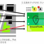 GroundTruth、位置情報を活用した広告マーケットプレイスに関する特許を取得
