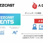 アドウェイズ、動画コンテンツ・マーケティング事業を展開するBUZZCASTと資本業務提携