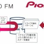 TOKYO FMとパイオニア、「ドライブ行動特化型デジタル音声広告」を共同開発