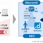 NECとマクロミル、マーケティング活動の高度化を実現するAI分析サービスを提供開始