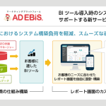 アドエビス、BIツール導入におけるシステム構築支援サービスを開始