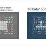 アドフレックス・コミュニケーションズ、フランス発のDSP「Scibids」導入スタート