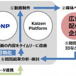 大日本印刷とKaizen Platform、資本業務提携契約を締結