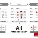 サイバーエージェント、ダイナミックリターゲティング広告向けAIクリエイティブ効果予測モデル「AI feed designer」の提供を開始