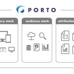 VOYAGE GROUP、ブランド広告向けアドプラットフォーム「PORTO」をリリース