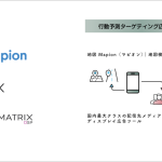 フルスピード子会社のクライド、「マピオンDMP」初の連携先に「ADMATRIX DSP」