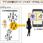 アクティブコア、AIレコメンドをアプリのユーザへ拡大