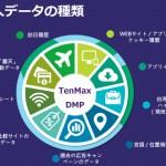 ペイサー、台湾の「TenMax DSP」を活用した訪日台湾観光客向けインバウンドサービスに高精度な旅ナカ配信機能をリリース