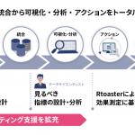 ブレインパッド、「Rtoaster」によるアクションの最適化・成果最大化を支援するマーケティングダッシュボード構築支援サービスを開始