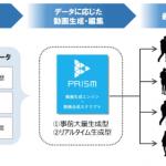 アジャイルメディア・ネットワーク、パーソナライズド動画生成のクリエ・ジャパンを子会社化
