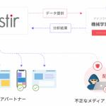 ユナイテッドのSSP「adstir」、AI 搭載型アドフラウド対策ツール「SpiderAF」を導入し不正広告への対策を強化