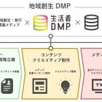 博報堂DYメディアパートナーズ・trippiece・DAC、「地域創生DMP」を共同開発