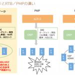 DeNA・GREE系のGlossom・アットフリークス、3社共同でPMPパッケージの販売開始