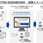 トランスコスモス、運用型広告の配信においてアドベリフィケーション対策ツール「HYTRA DASHBOARD」を導入