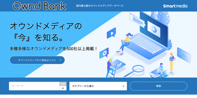 Ownd Bank