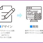 サムライト、音声UI(VUI)のマーケティング活用を支援するサービスの提供を開始