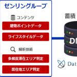 CCIの「DataCurrent」、ゼンリンデータコム提供の緯度経度情報ベースのセグメント取り扱いを開始