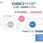 GMOアドマーケティング、AIを活用した独自の広告審査システムを開発し「GMO SSP」に搭載