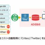 イルグルムのアドエビス、CriteoとTwitterの広告コスト自動取得を開始