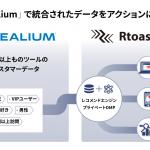 ブレインパッドの「Rtoaster」、多様なマーケティングツールの顧客データをリアルタイムに統合・連携する「Tealium Universal Data Hub」と連携開始