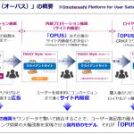 TAGGY、ブレインパッドと共同で広告からCRMまでをワンデータで統合するマーケティングサービス 「OPUS」を提供開始