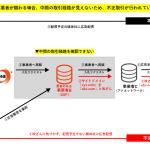 DACとP1、アドフラウド対策の強化として日本の事業者で初めてIAB Tech Labの標準技術に対応