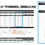 Shirofune、検索広告の自動作成レポートに「ページ最上部インプレッションの割合」と「ページ上部インプレッションの割合」の指標を追加
