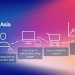 AnyMind Group、CastingAsiaがインフルエンサーマーケティングにおけるCPAおよびCPC機能をローンチ