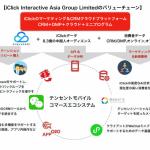 ベクトル、中国のデジタルマーケティングソリューション企業「iClick Interactive Asia Group Limited」と戦略的パートナーとして業務提携