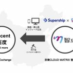 Supership、Tencentや百度のAd Exchangeと連携する中国向け広告配信プラットフォーム「京東CLOUD MATRIX 智点」を提供開始