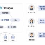 Supership、ハイブリッドデータマネジメントで企業のDX課題を解決する「Datapia」を提供開始