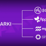 Aarki、Adjust、AppsFlyer、mParticle、Singularらとの連携を発表