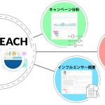 DAC、米NeoReach社の戦略パートナーとして日本市場参入を支援
