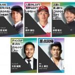 サイバーエージェントの「Ameba」、スポーツに特化したブログメディア「アメスポ」をリリース