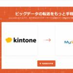プライムナンバーの「trocco®」、Google&Facebookなどの主要広告サービスとサイボウズ「kintone」に対応開始