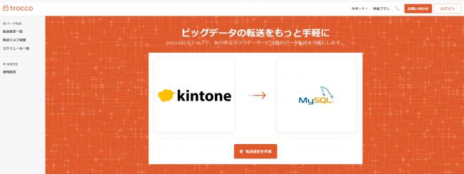 kintone_sample