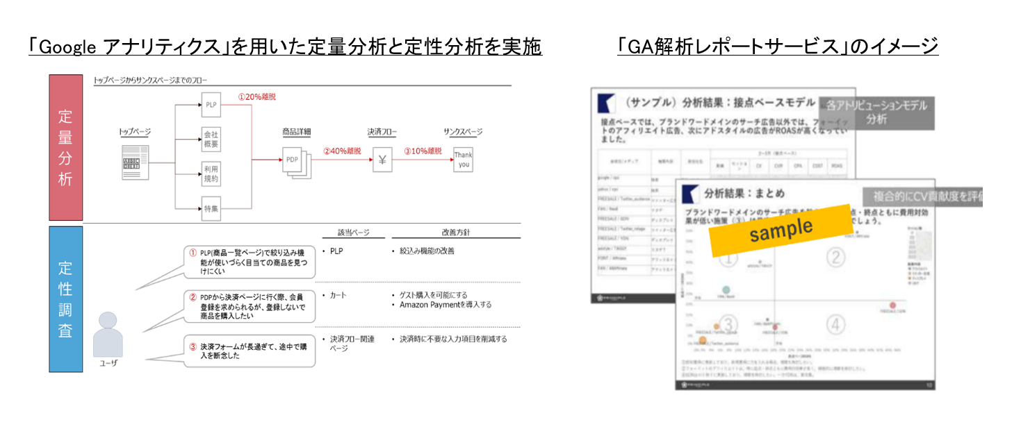 ADKマーケティング・ソリューションズ