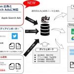 アタラの「glu」、Amazon広告とApple Search Adsに対応