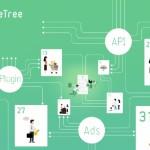 TimeTree、約19.6億円の資金調達を実施 〜広告配信プラットフォーム「TimeTree Ads」などの開発強化〜