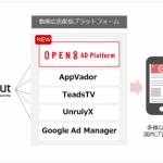 Supershipの「ScaleOut DSP」、動画マーケティングプラットフォーム「OPEN8 AD Platform」と接続開始