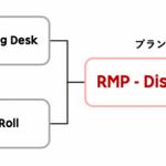 楽天、ディスプレイ広告の運用型広告配信プラットフォームをブランド統合し「RMP – Display Ads」として提供開始