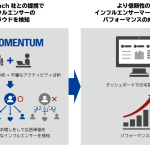 Momentum、NeoReachと共同でインフルエンサーのフォロワー水増しなどの不正を検知するサービスを実施