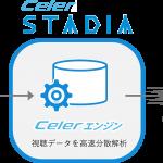 電通、テレビ番組・CM視聴者に視聴後最速30分でTwitter、Facebook、Criteo等で関連広告を配信する「Celer STADIA」の提供を開始