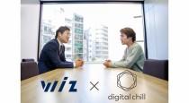 Wiz デジタルマーケティング