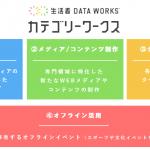 博報堂DYメディアパートナーズとDAC、朝日新聞社と提携し業種特化型マーケティング・ソリューション「カテゴリーワークス」の機能を強化