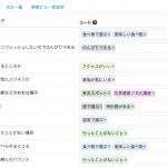 ユーザーローカル、自由記述アンケート自動集計サービスを提供