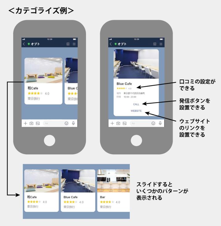 オプト提供の「TSUNAGARU」、LINE提供のMessaging APIのメッセージタイプの一つ「Flex Message」を最新フォーマットに対応