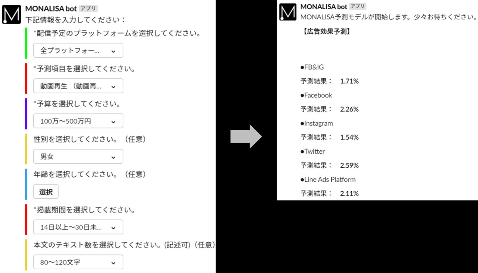 MONALISA2.0